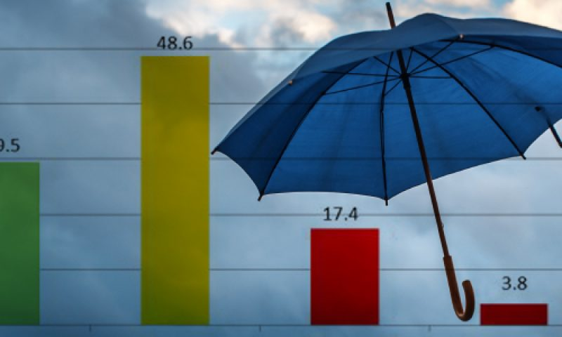 Weiss Ratings' Accuracy Essential with Hurricane Season Approaching
